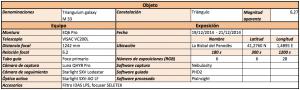 M33 Tabla datos técnicos