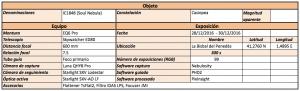 Tabla con datos técnicos IC 1848