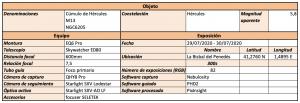 Tabla con datos técnicos M13